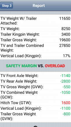 RV Weight Safety Report by Fifth Wheel Street - iphone1